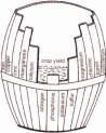 Nutrient Barrel - fao.org